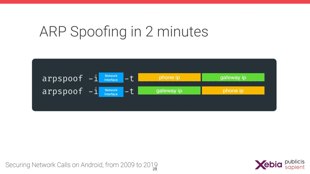 ARP Spoofing in 2 minutes Network Interface phon...