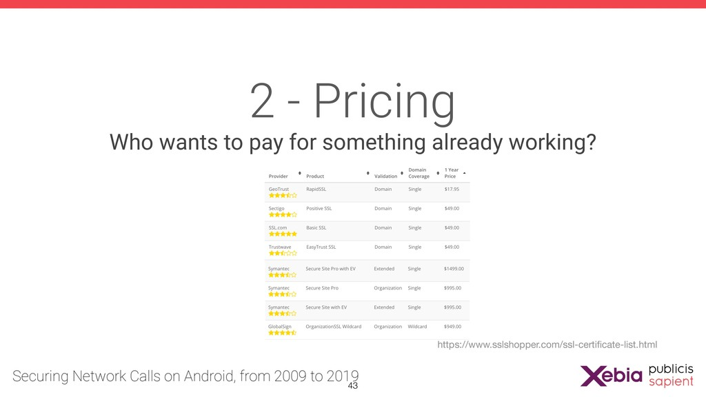 2 - Pricing Who wants to pay for something alre...