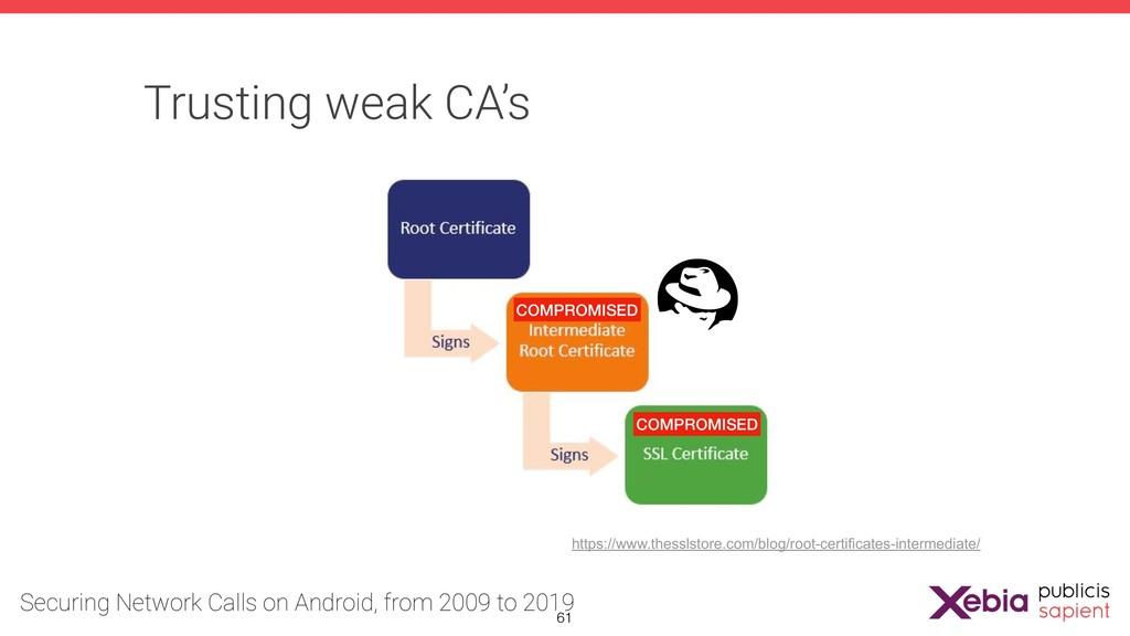 Trusting weak CA's https://www.thesslstore.com/...