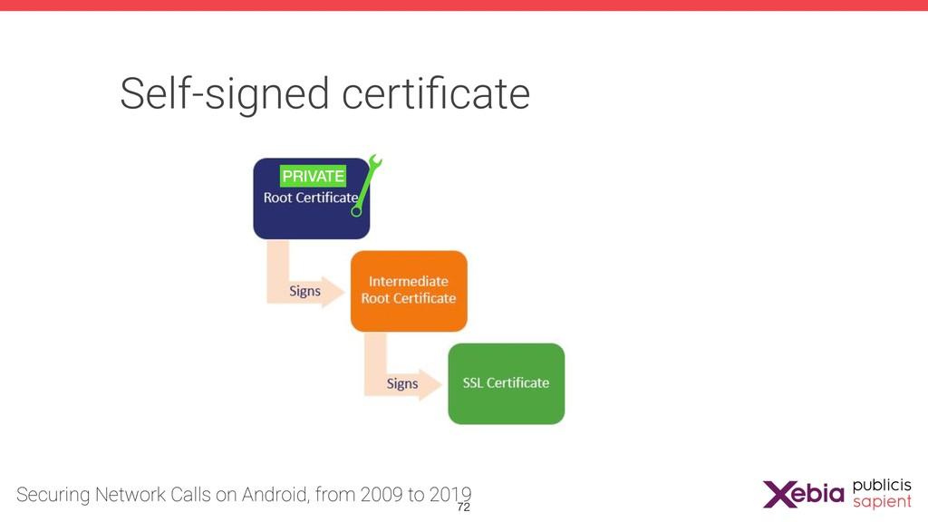 Self-signed certificate PRIVATE !72