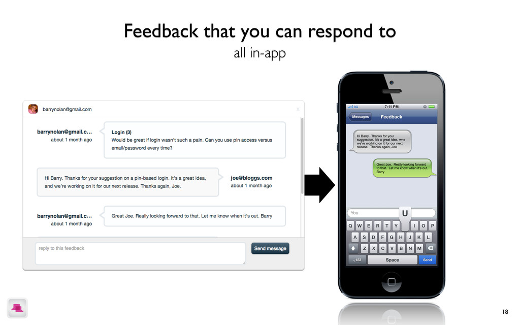 18 Private in-app feedback get more, better, an...