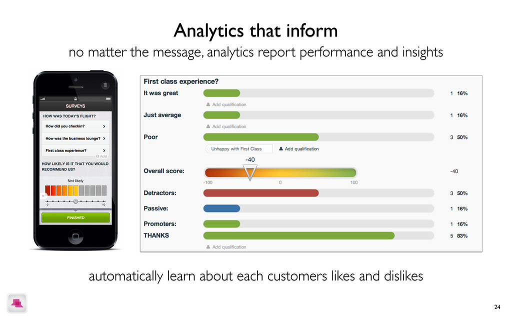 24 Personalized messaging Targeting allows you ...