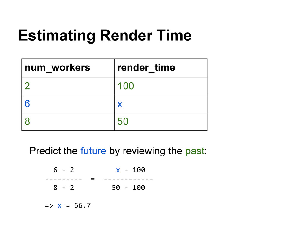 Estimating Render Time num_workers render_time ...