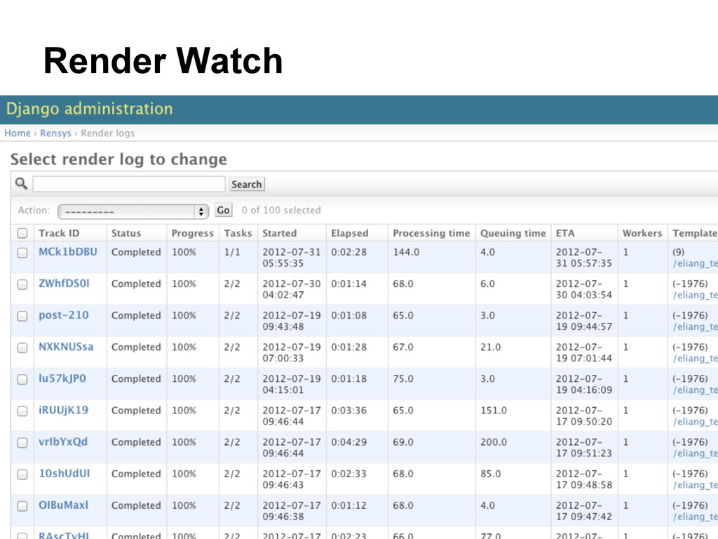 Render Watch