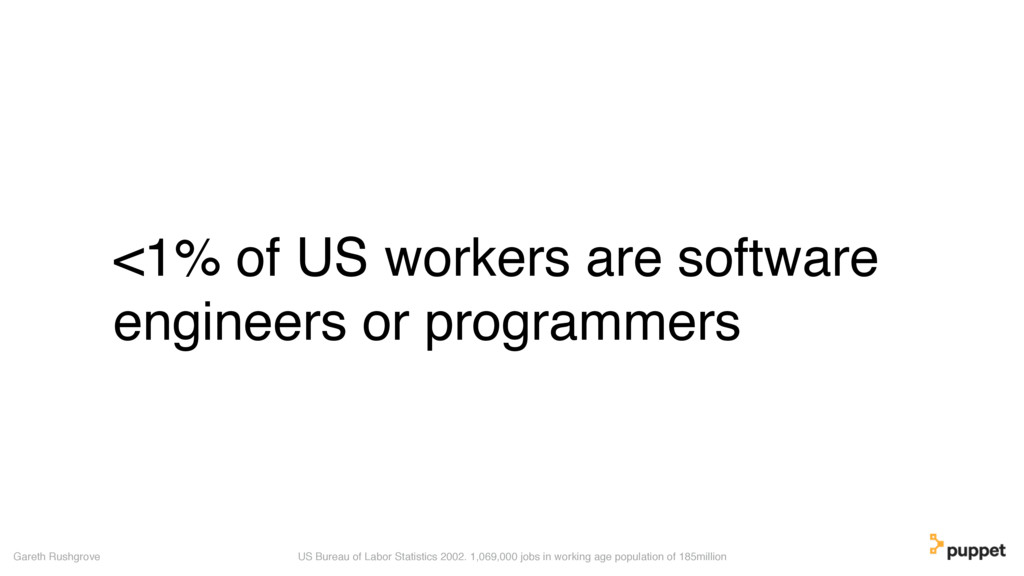 <1% of US workers are software engineers or pro...