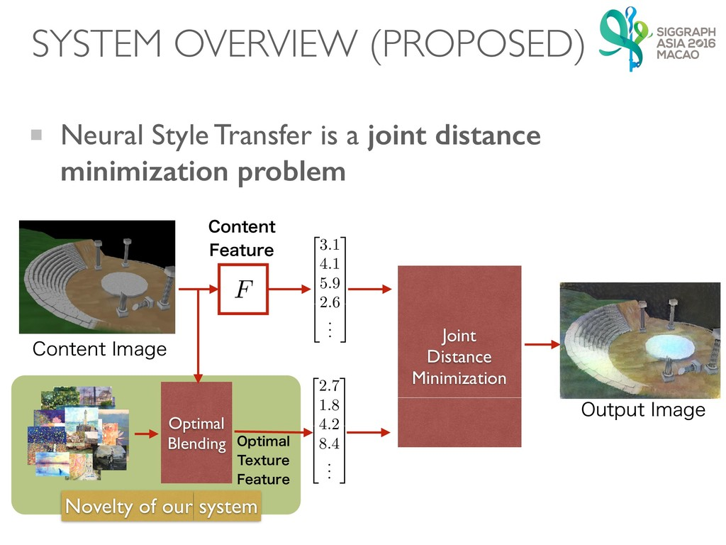 Neural Style Transfer is a joint distance minim...