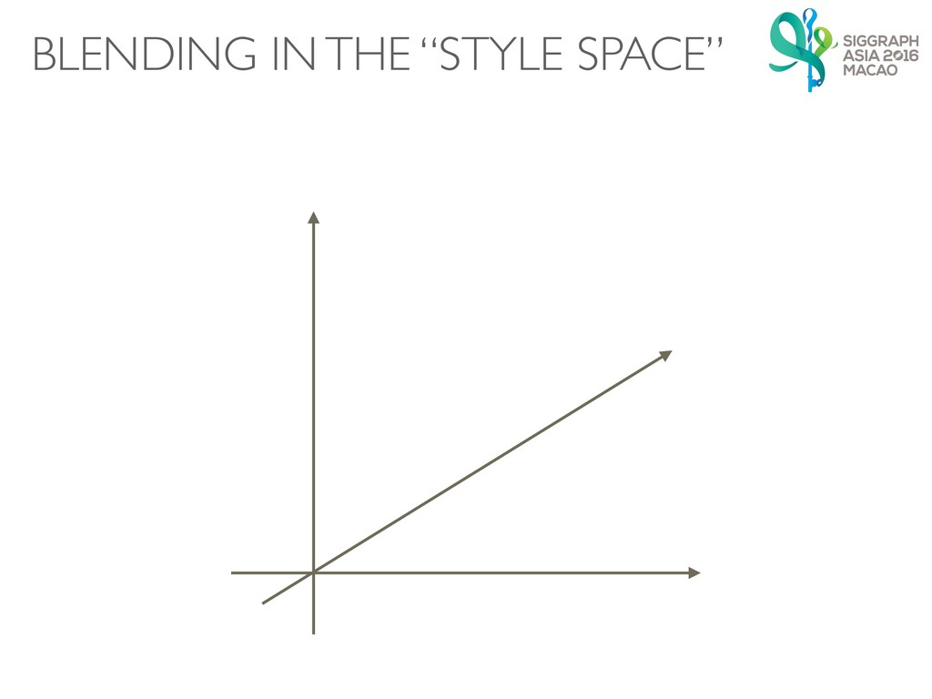 """BLENDING IN THE """"STYLE SPACE"""""""