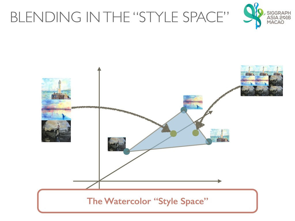 "㻌 㲍 㻌 㲍 㻌 㲍 The Watercolor ""Style Space"" BLENDI..."