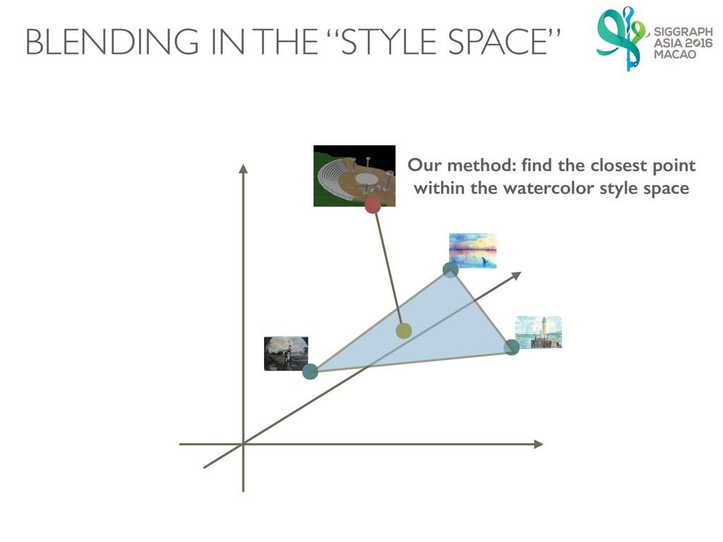 㻌 㲍 㻌 㲍 㻌 㲍 Our method: find the closest point ...