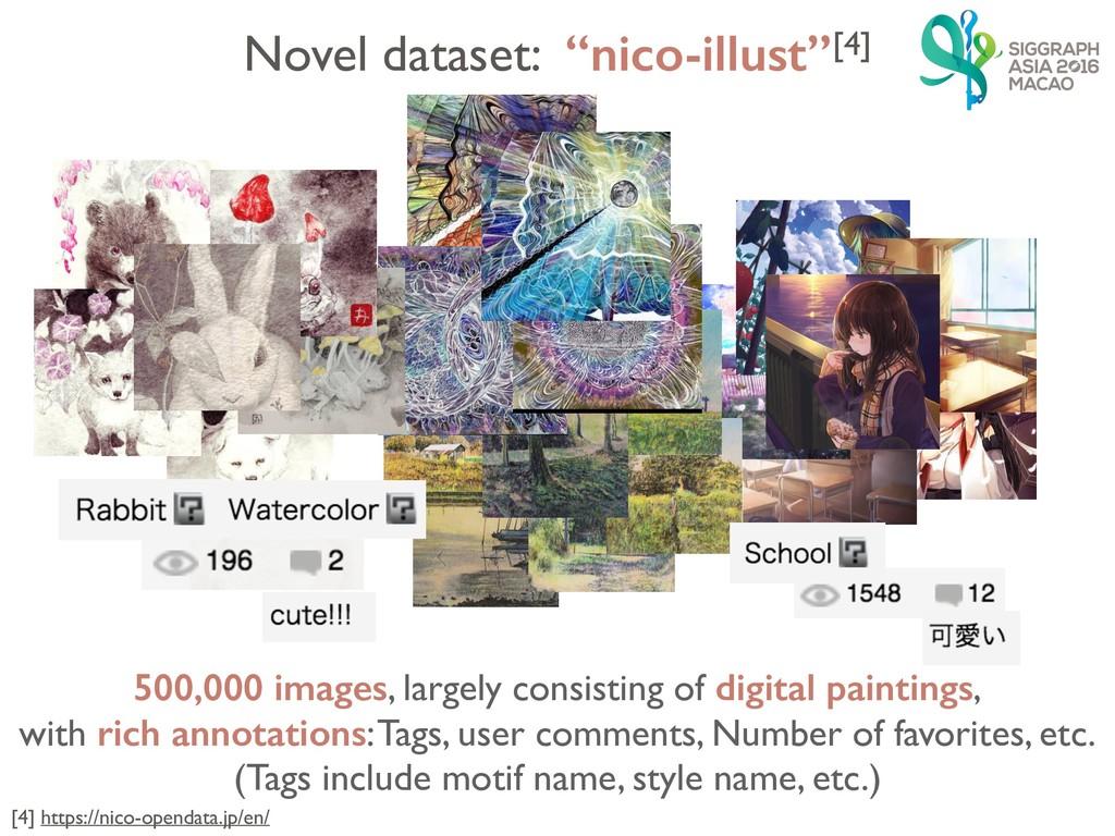 """Novel dataset: """"nico-illust""""[4] [4] https://nic..."""