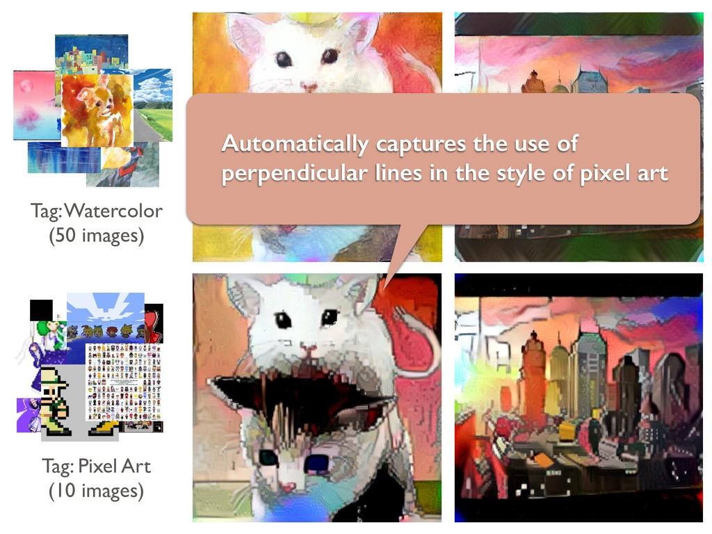 Tag: Watercolor (50 images) Tag: Pixel Art (10 ...