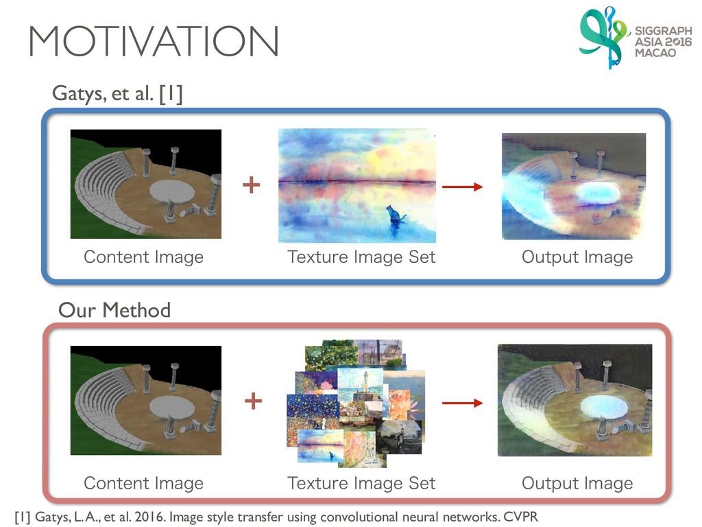 MOTIVATION Gatys, et al. [1] Our Method $POUFOU...