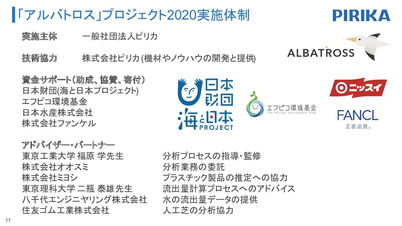 「アルバトロス」プロジェクト2020実施体制 11 実施主体 一般社団法人ピリカ 技術協力 株...
