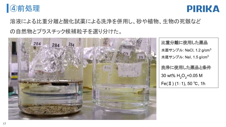 比重分離に使用した薬品 水面サンプル: NaCl, 1.2 g/cm3 水底サンプル: NaI...