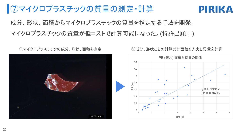 ⑦マイクロプラスチックの質量の測定・計算 20 成分、形状、面積からマイクロプラスチックの質量...