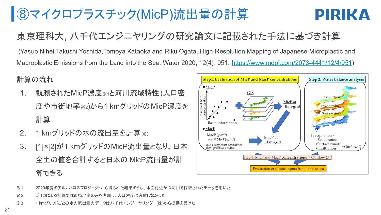 ⑧マイクロプラスチック(MicP)流出量の計算 東京理科大, 八千代エンジニヤリングの研究論文...