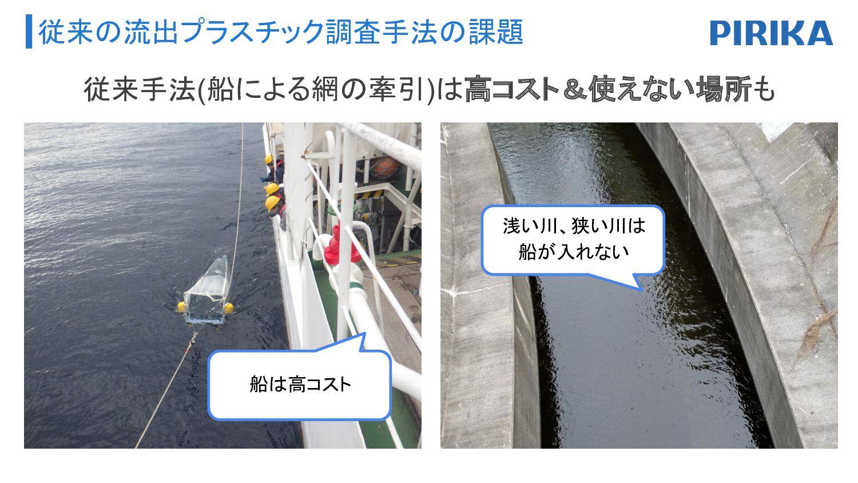 従来の流出プラスチック調査手法の課題 従来手法(船による網の牽引)は高コスト&使えない場所も ...