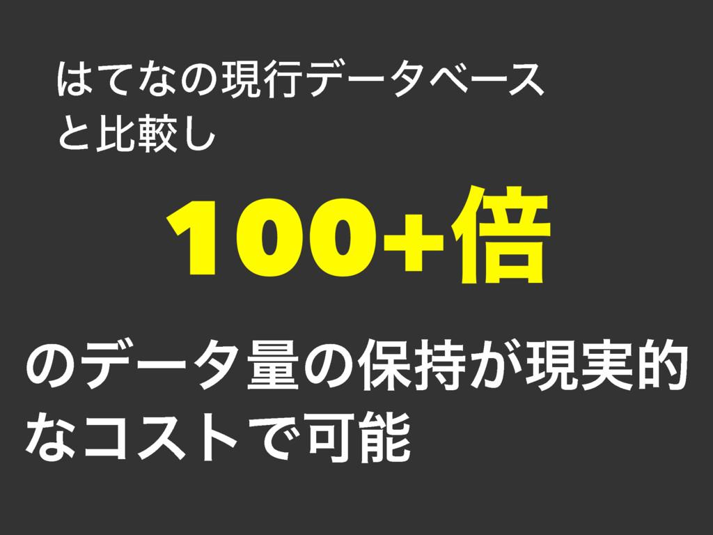 ͯͳͷݱߦσʔλϕʔε ͱൺֱ͠ 100+ഒ ͷσʔλྔͷอ͕ݱ࣮త ͳίετͰՄ