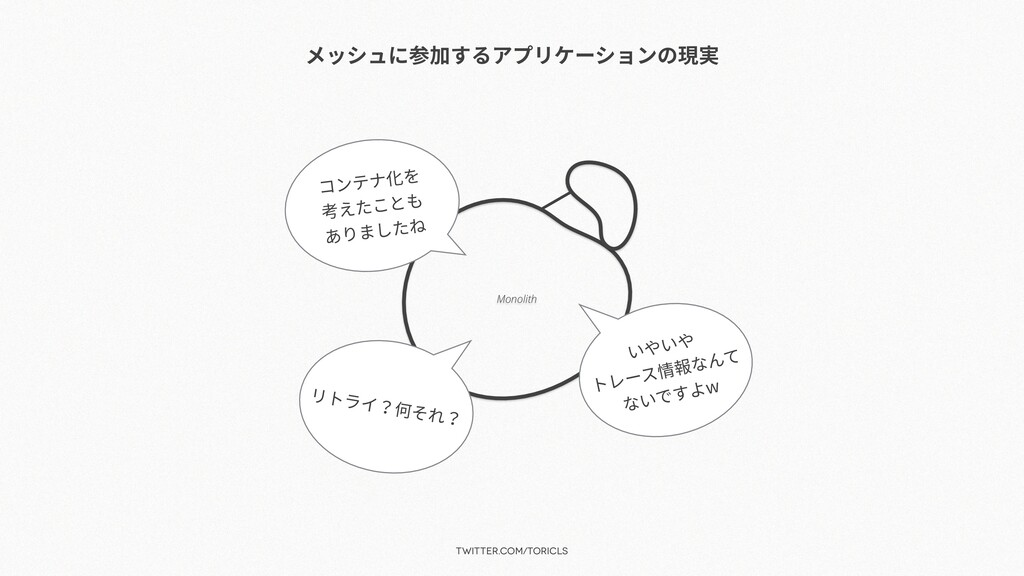 twitter.com/toricls メッシュに参加するアプリケーションの現実 Monoli...