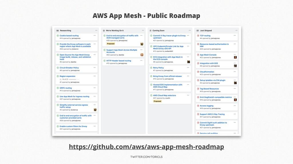 twitter.com/toricls AWS App Mesh - Public Roadm...