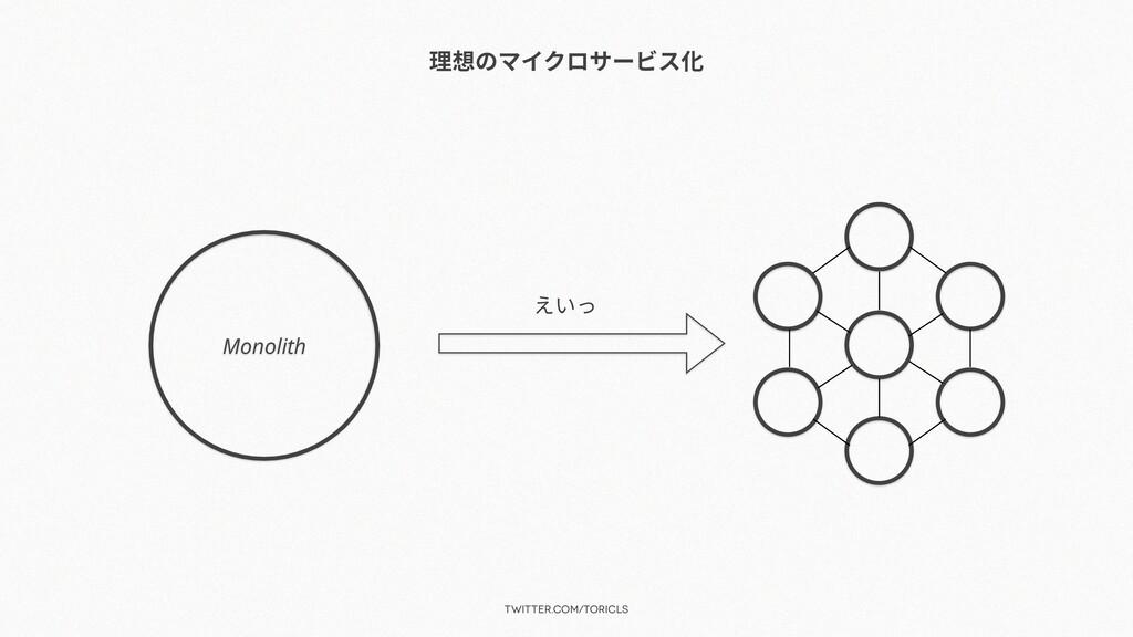 twitter.com/toricls 理想のマイクロサービス化 Monolith えいっ