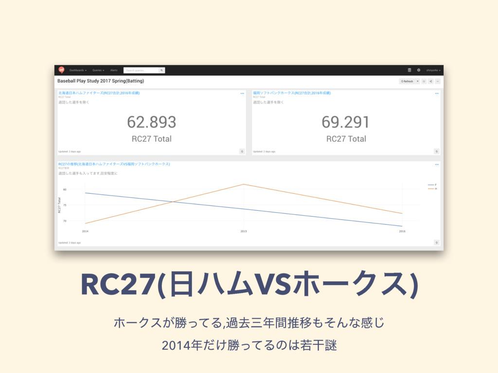 RC27(ϋϜVSϗʔΫε) ϗʔΫε͕উͬͯΔ,աڈؒਪҠͦΜͳײ͡ 2014͚ͩ...