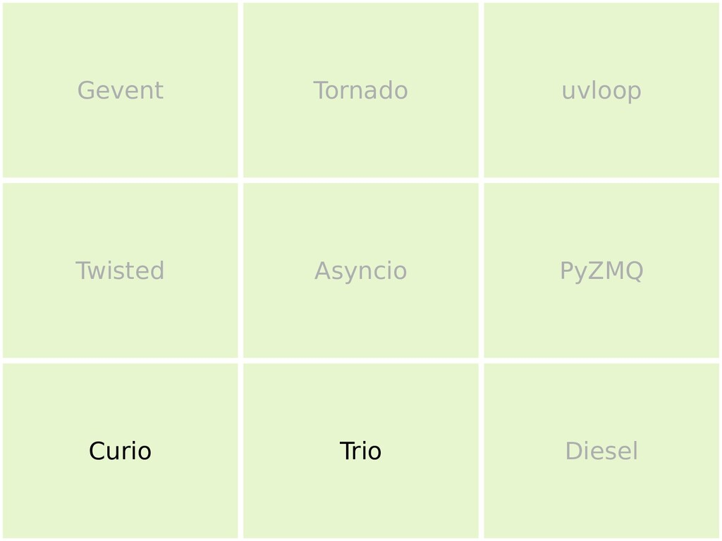 27 Gevent Tornado uvloop Twisted Asyncio PyZMQ ...