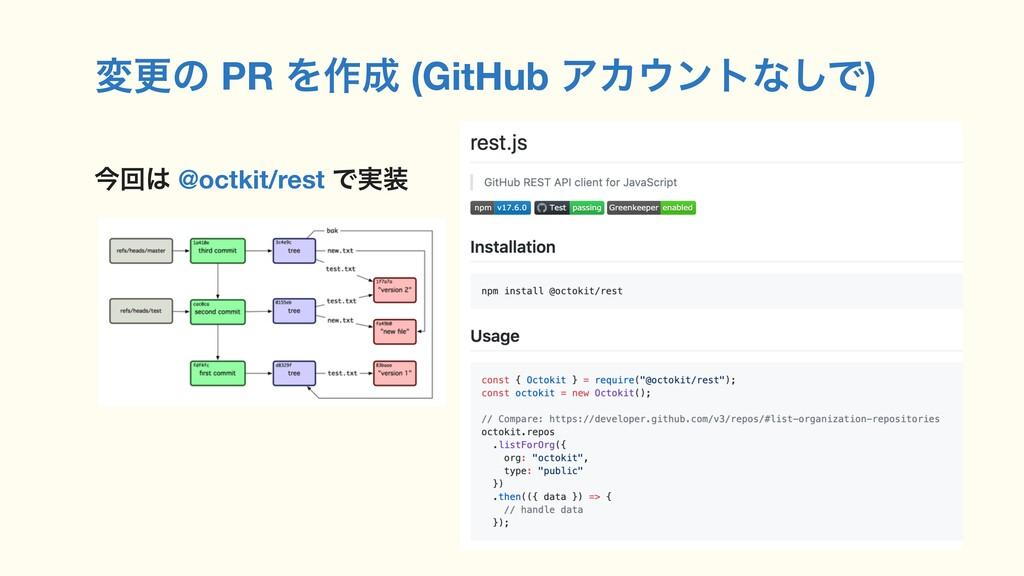 มߋͷ PR Λ࡞ (GitHub ΞΧϯτͳ͠Ͱ) ࠓճ @octkit/rest Ͱ...