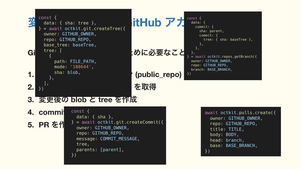 มߋͷ PR Λ࡞ (GitHub ΞΧϯτͳ͠Ͱ) Git Data API ͔Β PR...