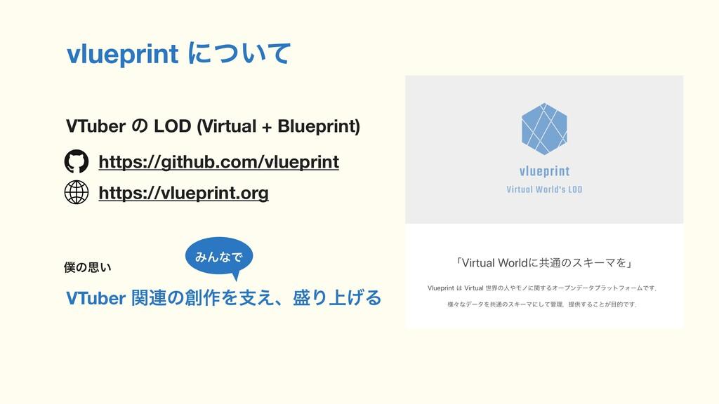 vlueprint ʹ͍ͭͯ VTuber ͷ LOD (Virtual + Blueprin...