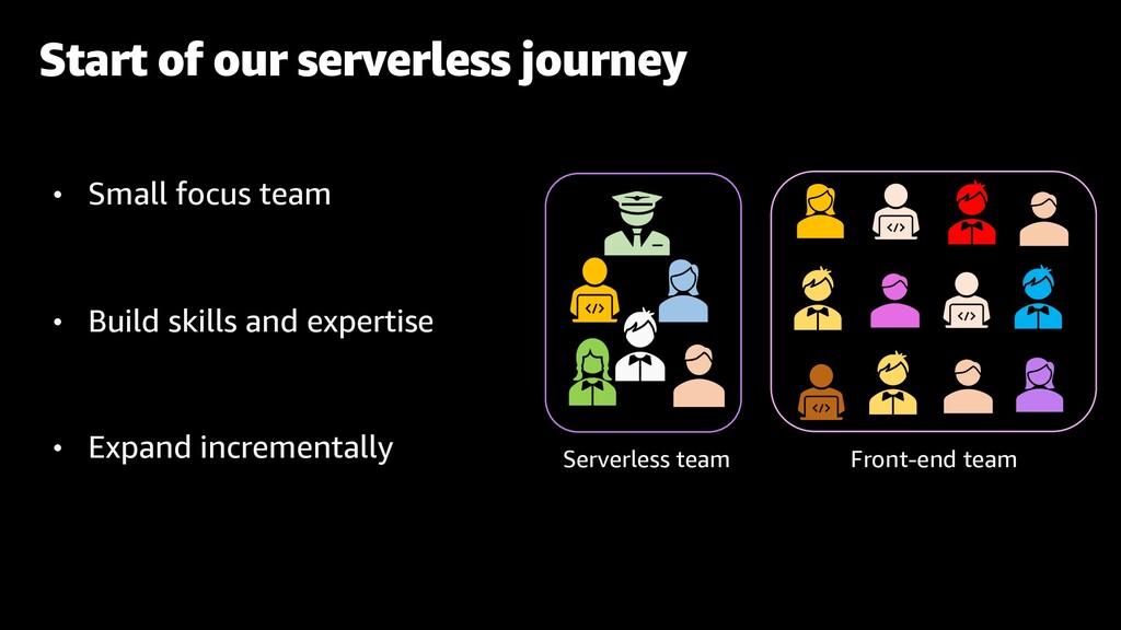 Start of our serverless journey Serverless team...