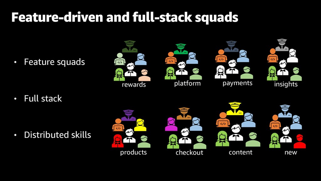 Feature-driven and full-stack squads payments r...