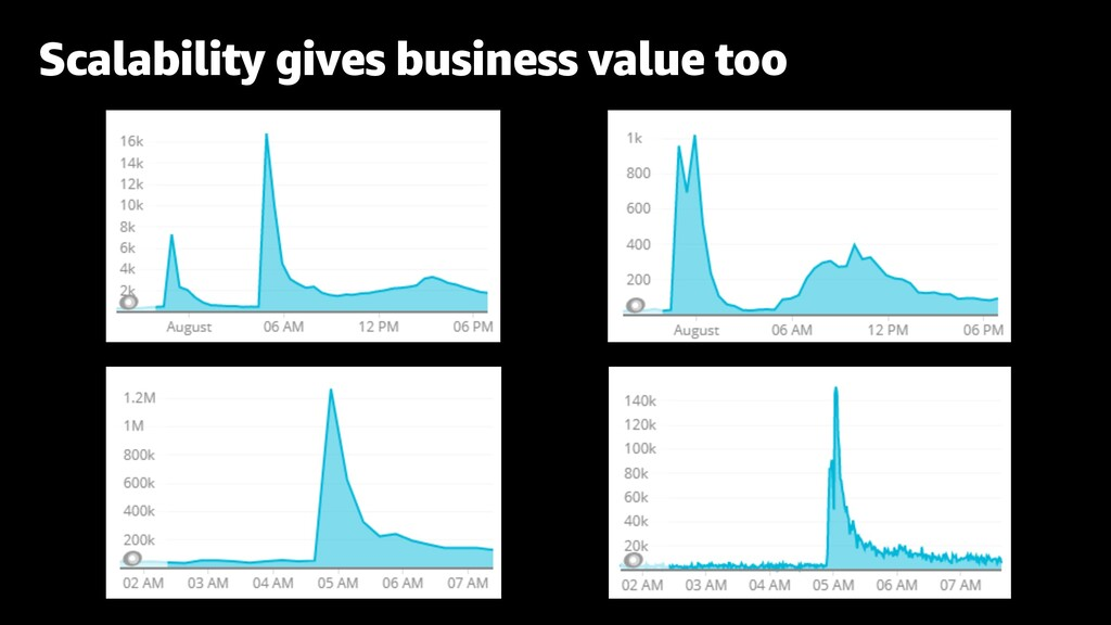 Scalability gives business value too