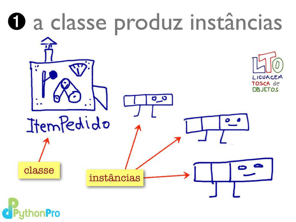 Turing.com.br ➊ a classe produz instâncias clas...