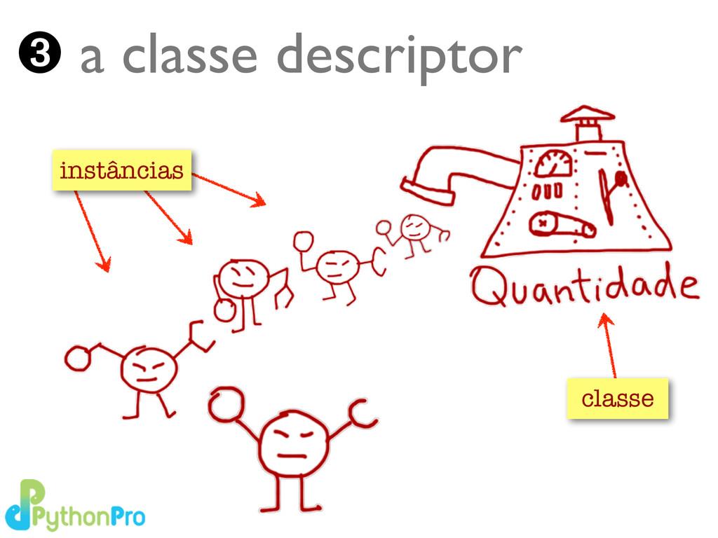 Turing.com.br ➌ a classe descriptor classe inst...