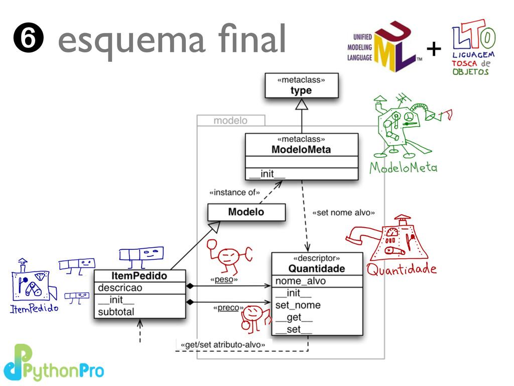 Turing.com.br ➏ esquema final +