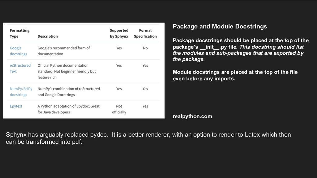 Package and Module Docstrings Package docstring...
