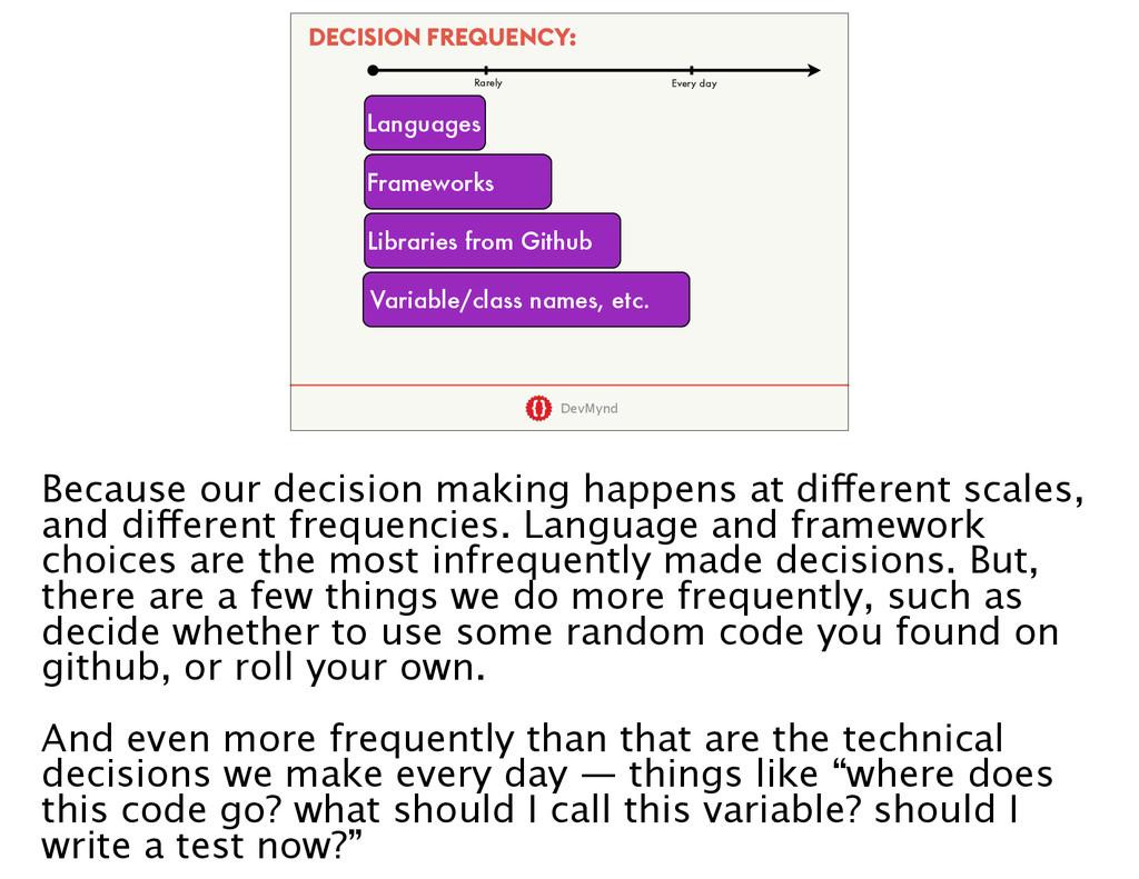 DevMynd Libraries from Github Frameworks Langua...