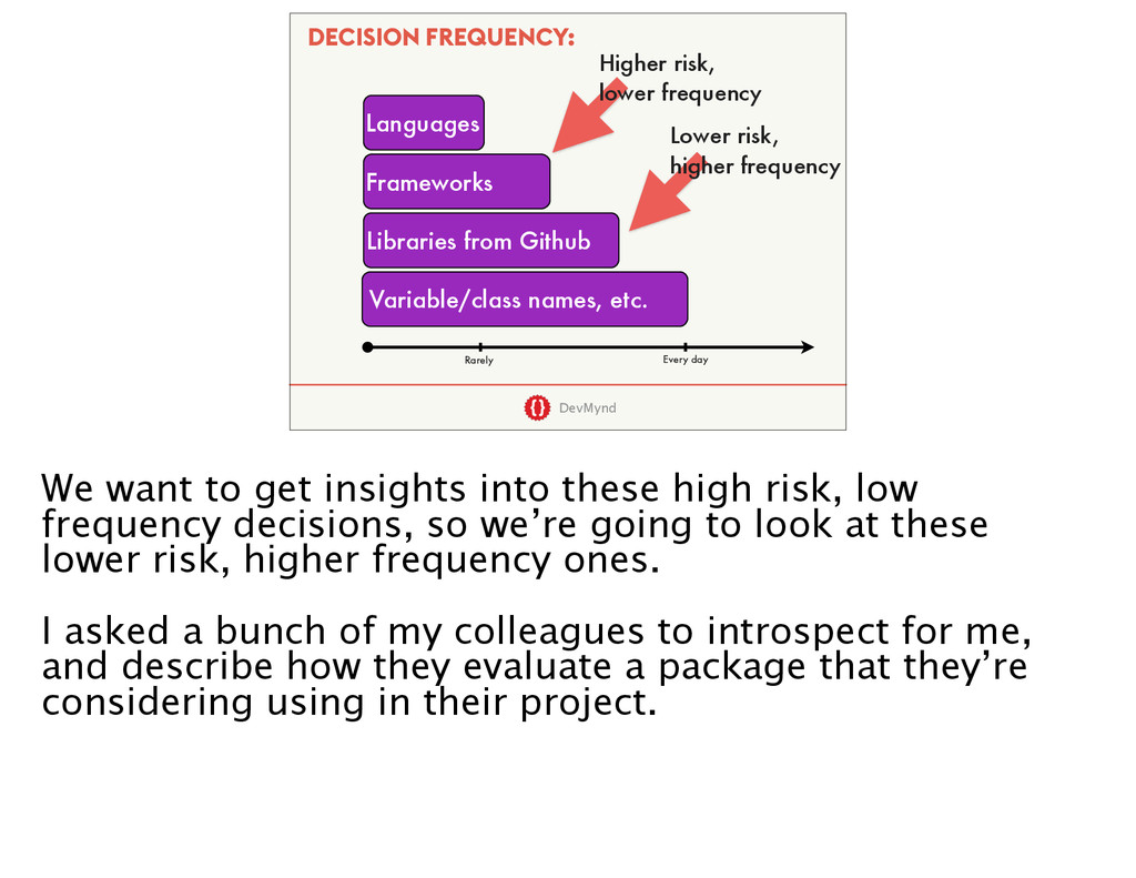 DevMynd Every day Rarely Higher risk, lower fre...