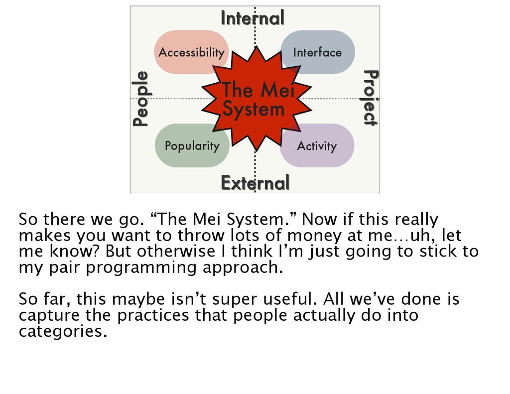 The Mei System Internal External Project People...