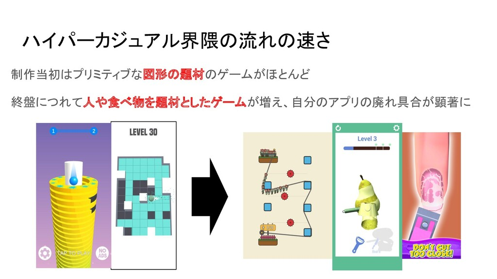 ハイパーカジュアル界隈の流れの速さ 制作当初はプリミティブな図形の題材のゲームがほとんど 終盤...