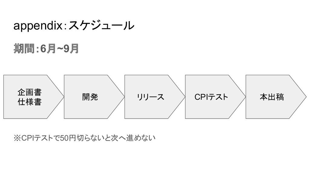 appendix:スケジュール 期間:6月~9月 ※CPIテストで50円切らないと次へ進めない...