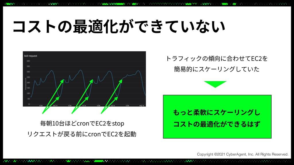 トラフィックの傾向に合わせてEC 2 を  簡易的にスケーリングしていた コストの最適化がで...