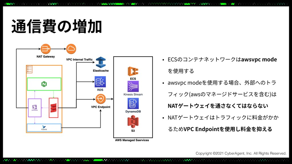 • ECSのコンテナネットワークはawsvpc mode を使⽤する   • awsvpc m...