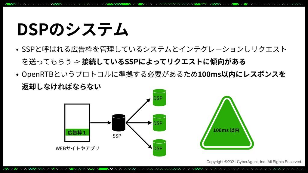 • SSPと呼ばれる広告枠を管理しているシステムとインテグレーションしリクエスト を送ってもら...