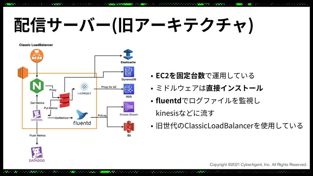 配信サーバー(旧アーキテクチャ) • EC 2 を固定台数で運⽤している   • ミドルウェア...