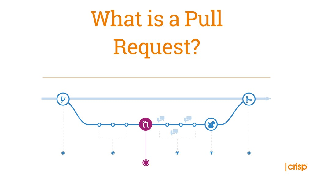 What is a Pull Request?