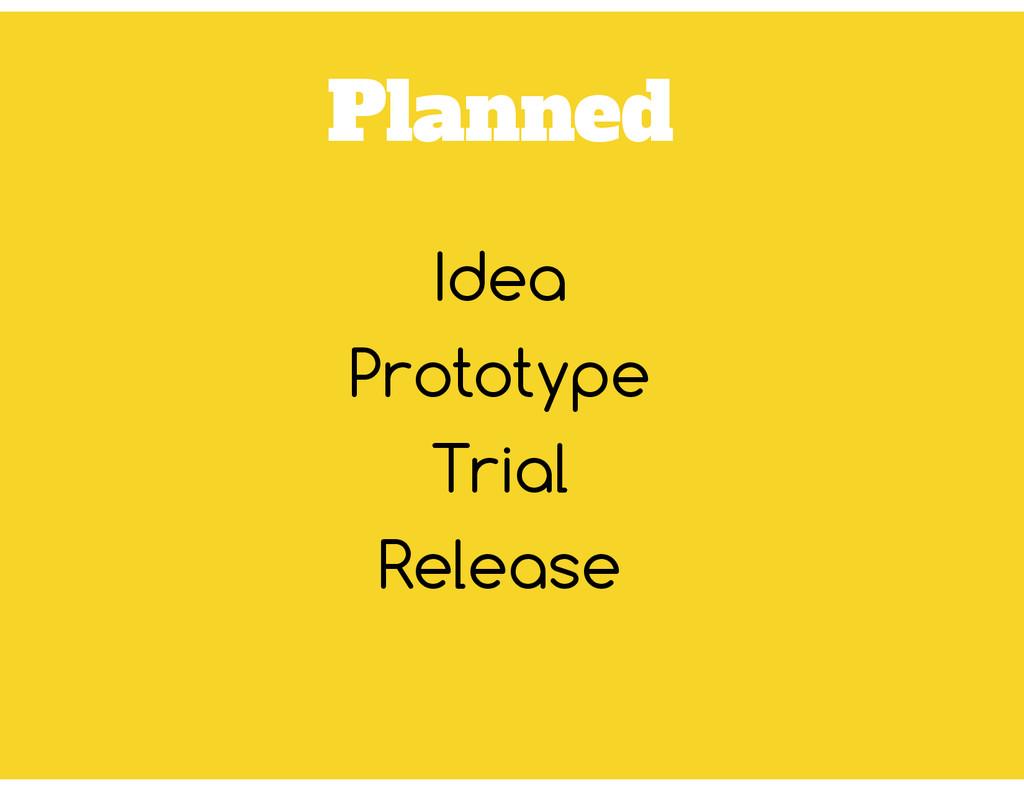 Idea Trial Release Planned Prototype