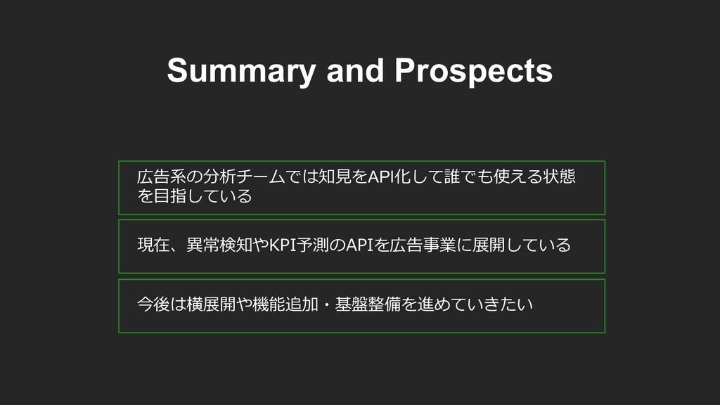 I API K P I A Summary and Prospects