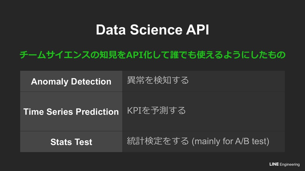Engineering Data Science API Anomaly Detection ...